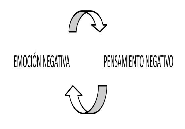 grafic post 5